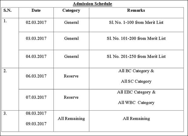 BLIS 2017-18 Admission Schedule in DDE of LNMU