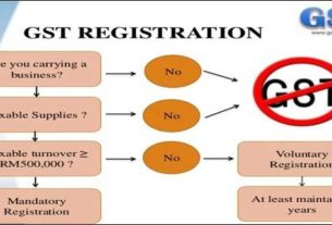 GST Darbhanga registrtion